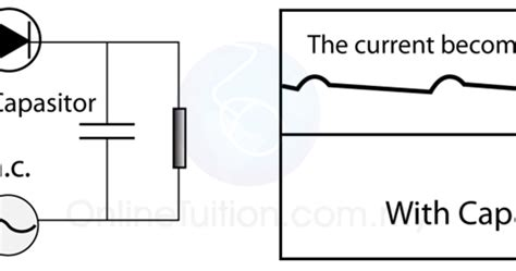 capacitor notes physics capacitor smoothing spm physics form 4 form 5 revision notes