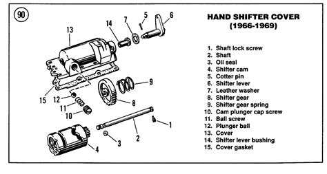 harley davidson transmission diagram harley davidson 4 sd transmission parts imageresizertool