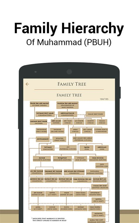 biography prophet muhammad pdf download life of prophet muhammad pbuh android apps on google play