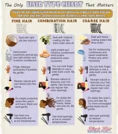 what type of hair can be used for crotchet braids an alternative to hair typing black girl with long hair