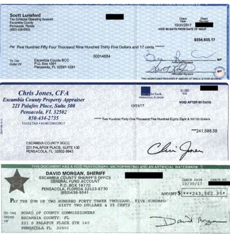 Escambia County Records Sheriff Tax Collector Property Appraiser Return 1 Million To County Northescambia