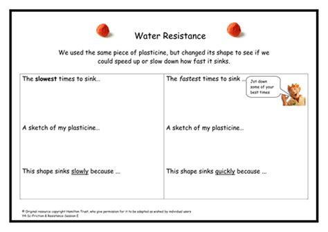 what is a resistor ks2 water resistance by hamiltontrust teaching resources tes