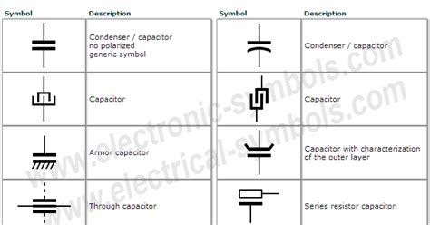 mica capacitor symbol mica capacitor symbol 28 images file variable capacitor symbol 2 svg wikimedia commons