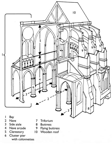 architecture interior diagram www imgkid the image kid has it