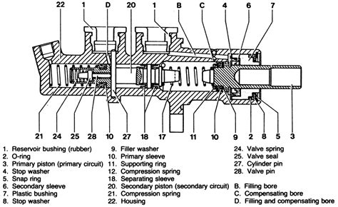 cylinder section repair guides brake operating system master cylinder
