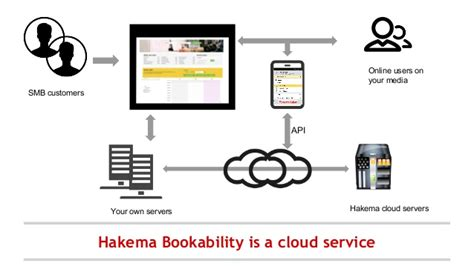 Yellow Pages Ma Lookup Hakema Bookability For Yellow Pages Local Search