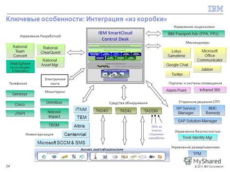ibm genesys презентация на тему quot 169 2012 ibm corporation ibm