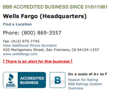 fargo loan department phone number 28 images fargo