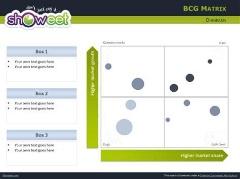 matrice bcg diagrammes pour powerpoint