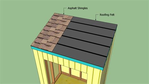 How To Make A Backyard Putting Green Tanda Keren Popular Last Row Of Shingles On Shed Roof