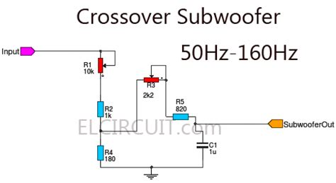 subwoofer crossover circuit diagram subwoofer crossover circuit filtering low frequency s1