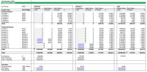 free spreadsheet templates efinancialmodels