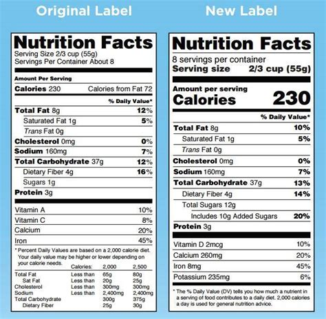 Fda S New Food Labels What To Know Nbc News Fda Nutrition Label Template