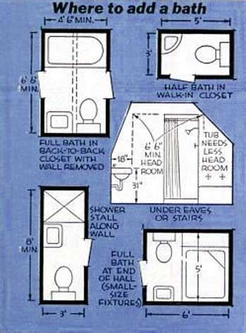 Small Powder Room Floor Plans How To Add A Bathroom