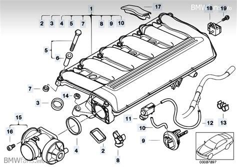 Bmw 1er Diesel Nimmt Kein Gas An by Fehlerspeicher Ladedruck Regelung Oder Ladedrucksteller