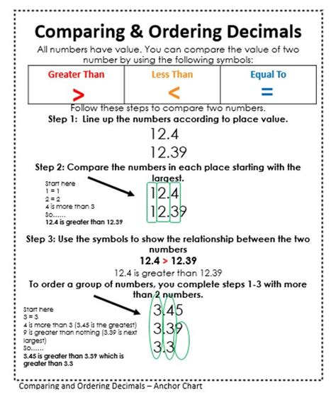 Comparing And Ordering Whole Numbers Worksheets 4th Grade by Best 25 Ordering Decimals Ideas On Comparing