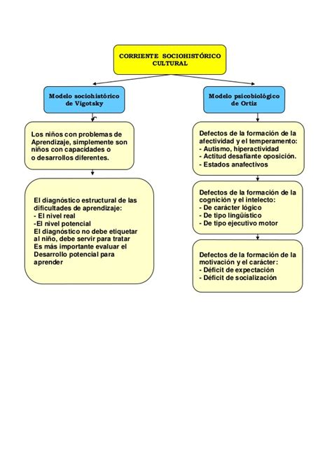 guia de desarrollo logico modelo guia de desarrollo logico modelo newhairstylesformen2014 com
