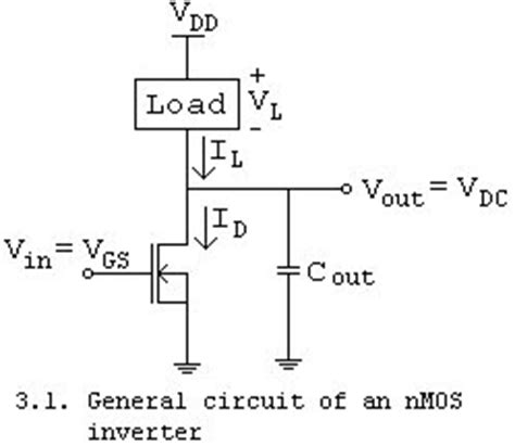 mos capacitor in vlsi design learn vlsi mos inverter