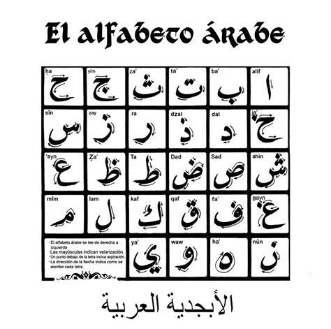alfabeto arabe alfabeto 225 rabe transcripci 243 n espa 241 ol caligraf 237 a 225 rabe