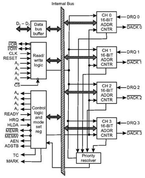 amana washing machine wiring diagram amana wiring