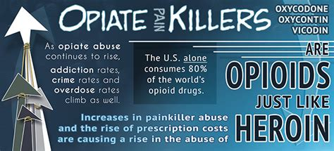 Opiate Detox Centers In Ohio by Opiate Painkillers Rehab In Ohio Veterans
