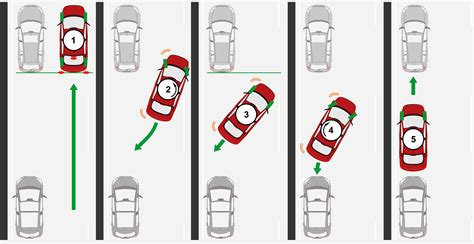 parallel test how to park a car parallel parking for your test and
