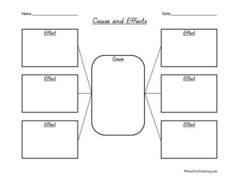 graphic organizer images reverse search
