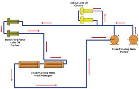 Tg Plumbing by Boiler Loop System Diagram Boiler Free Engine Image For