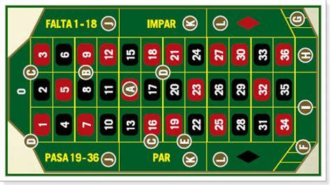 ruleta online reglas de la ruleta probabilidades y apexwallpapers ganar a la ruleta online ruleta francesa reglas y