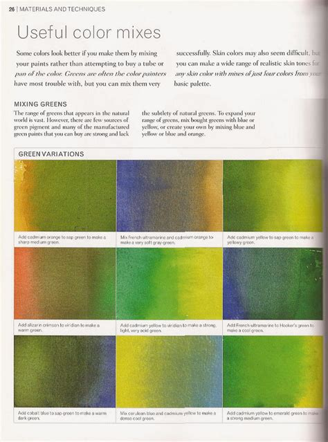 watercolor mixing tutorial 297 best watercolor mixing charts images on pinterest