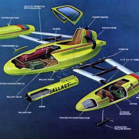 Geodesic Dome Home by Aquasub Diy Submarine Albates Com