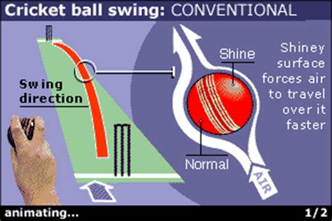 how to swing a ball in cricket tips and resources on becoming a better cricketer
