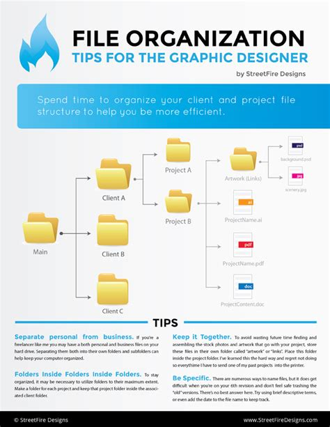best graphic design tips file organization tips for the graphic designer