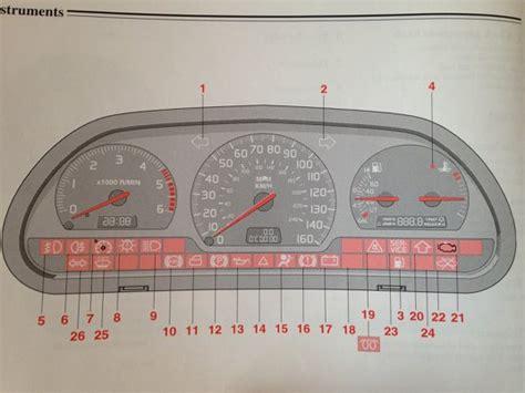 volvo s40 dashboard lights volvo v40 dash warning lights