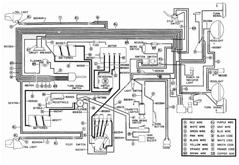 ezgo 36 volt golf cart wiring diagram wiring diagram