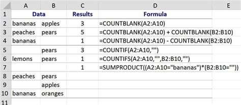 null layout exle count blank or empty cells in excel