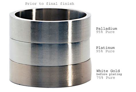 white gold vs palladium a unfair fight