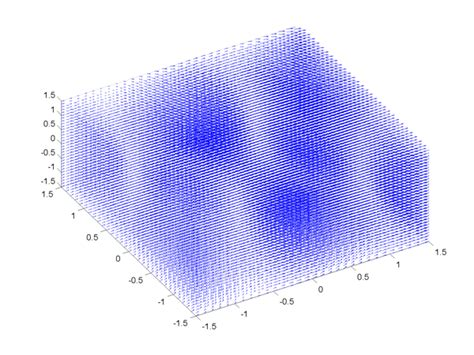 Plot Mat by Visualizing Vector Fields