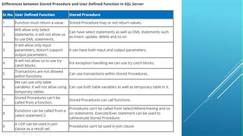 sql difference between two tables find differences between two tables sql server