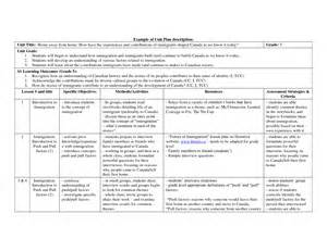 unit plans search results for lesson plan exles for elementary