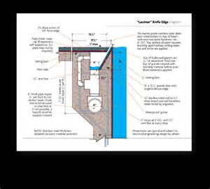 idea infinity plan perimeter overflow pool photos images 800 766 5259