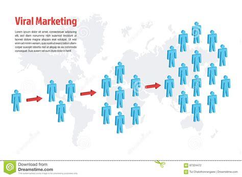 Social Media Viral Marketing Pasti Bermanfaat Viral Marketing Concept Stock Vector Image Of Infographic