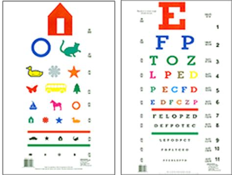 printable pediatric eye exam chart printable pediatric eye chart printable maps