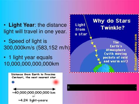 Distance Light Travels In One Year by Ppt Chapter 28 Solar System Powerpoint Presentation Id