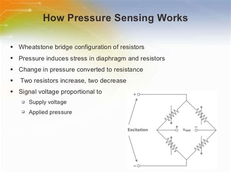 wheatstone bridge how it works silicon low pressure sensors