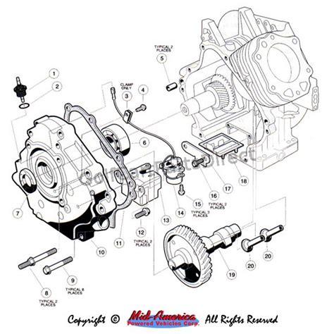 82 ezgo battery wiring diagram ez go gas engine carborator