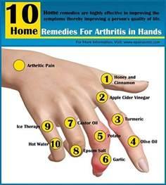 best 25 arthritis in ideas on arthritis