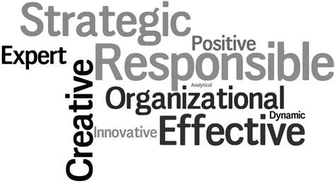 responsible strategic top resume buzzword list