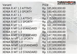 Harga Daihatsu Xenia Baru Daihatsu Xenia Bekas Auto Cars Price And Release