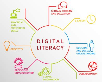 diversifying digital learning literacy and educational opportunity tech edu a series on education and technology books digital literacy icreate